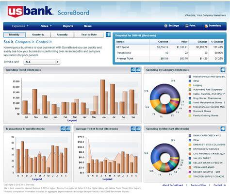 banking dashboard templates solu 231 245 es de bi integra 231 227 o e integridade para todas as