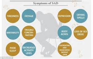 lights for depression symptoms seasonal affective disorder infographic reveals how