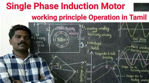 single phase induction motor principle single phase induction motor working principle in tamil