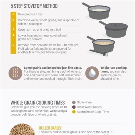 cooking with whole grains guide to cooking with whole grains cook smarts