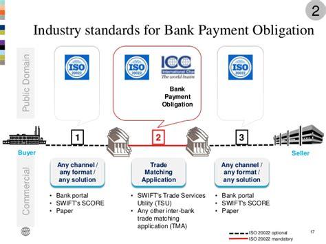 bank payment icc bpo seminar for uae banks