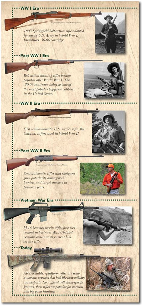 timeline the fruitless year long hunt for mas flight nssf sporting rifle timeline reformed musings