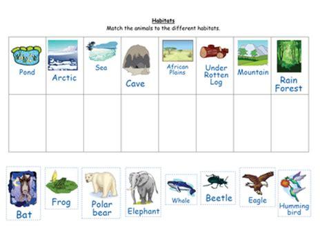 Animal Habitats Worksheets by Animal Worksheet New 335 Animal Habitats Worksheets Ks1