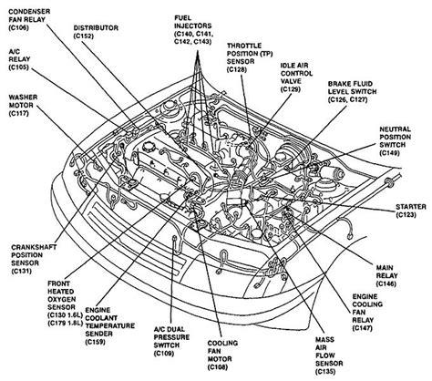 2003 kia engine diagram wiring diagram manual