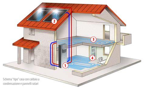riscaldamento a pavimento o termosifoni riscaldamento a pavimento o termosifoni