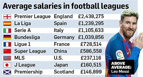 epl average salary chinese football is buying its way to world domination of