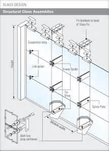 Curtain Tier 13 14 Structural Glass Walls Design Metro Glasstech