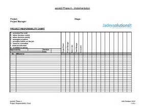 responsibility chart template best photos of responsibility chart template 4 year