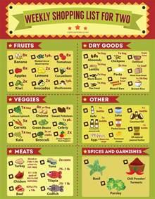 vegan grocery list template vegetarian grocery list halflifetr info