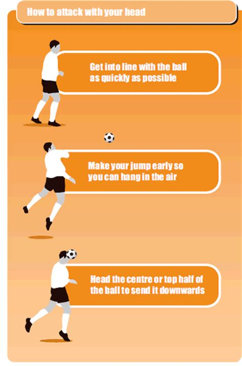 soccer drill to improve attacking headers soccer coach