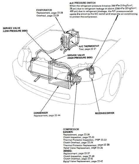 2009 honda civic ac wiring diagram fuse box and wiring