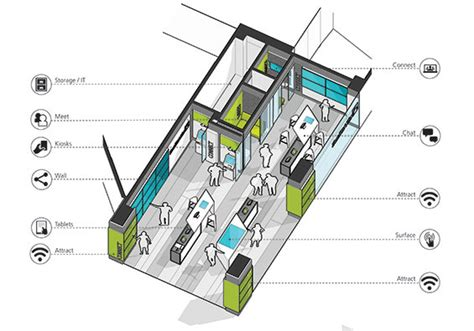 Typical Office Floor Plan by Retail Banking Branch Design Showcase Spring 2016