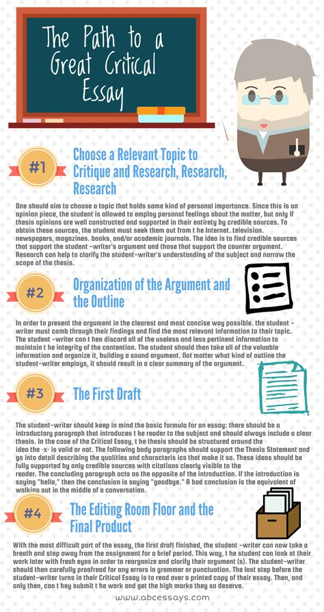 Critical Writing Essay Topics by Critical Essay Writing Infographics Abc Essays