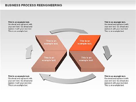 Financial Fraud Research Powerpoint Template Backgrounds 11485 Poweredtemplate Com Business Process Reengineering Template