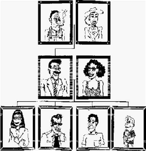 cuarto grado de consanguinidad y segundo de afinidad sobre consanguinidad y afinidad