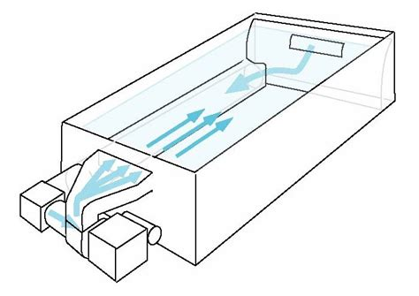 Garage Design Works options riverpool swimming treadmills for endless