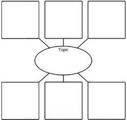 best photos of blank mind map graphic organizer concept
