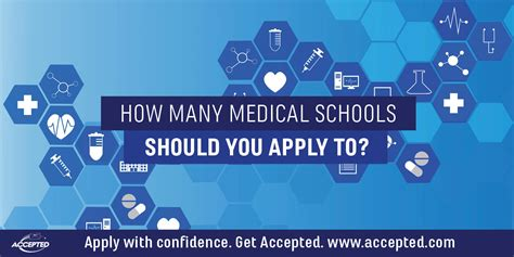 how many schools should you apply to accepted