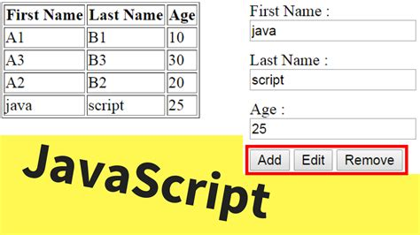 how to a table in html code javascript add edit remove table row c java php
