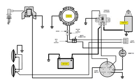 solenoid for murray mower wiring diagram pdf