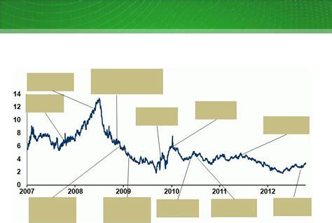 pattern energy sec filings energy future holdings corp tx form 8 k ex 99 1