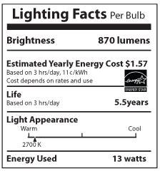 Lighting Facts by New U S Light Bulb Packaging American Lighting Association