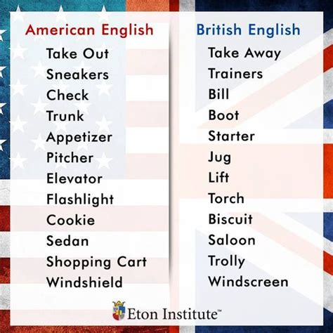 7 Differences Between America And Britain by Difference Between American And Essay