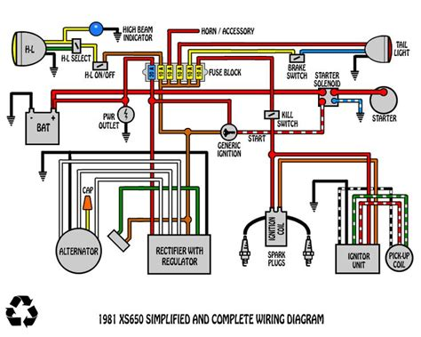 kick start stator wiring harness diagram stator cooling