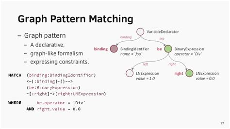 visitor pattern matching graph based source code analysis of javascript repositories