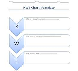 Kwl Chart Template by Printable Kwl Chart With Lines Breeds Picture