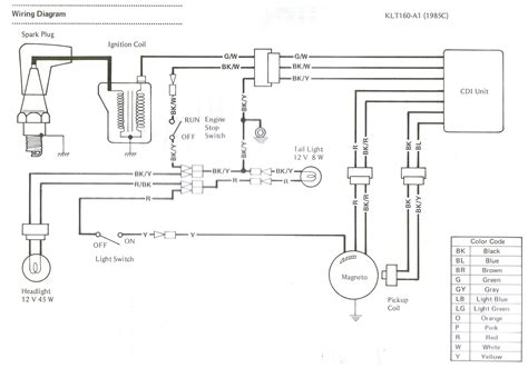 kawasaki bayou 250 wiring diagram 2003 kawasaki bayou 250