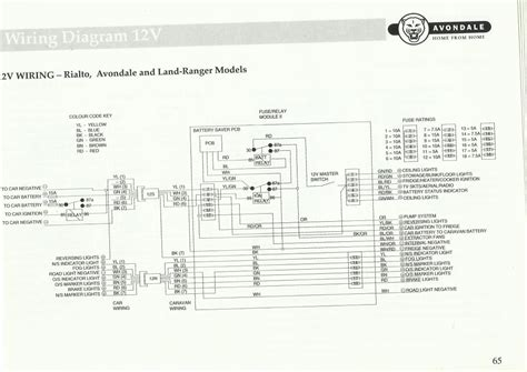 28 caravan zig unit wiring diagram jeffdoedesign