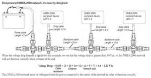 nmea 2000 wiring diagram get free image about wiring diagram