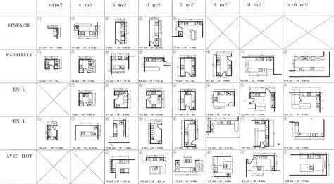 plan de cuisine ouverte plan de cuisine ouverte cuisine en image