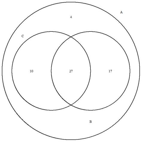venn diagram proportional r is it possible to create a proportional venn