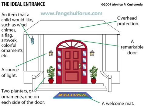 feng shui fortune foyer design the tao of dana selecting or choosing the main door in feng shui feng