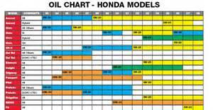 engine filter chart engine free engine image for
