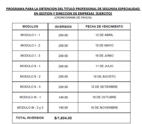cronograma pago salario marzo 2016 ver cronograma de pago de suaf asignaciones familiares