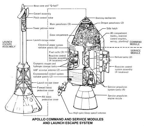 apollo rocket diagram project apollo drawings and technical diagrams