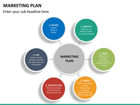 Marketing Plan Powerpoint Template marketing plan powerpoint template sketchbubble