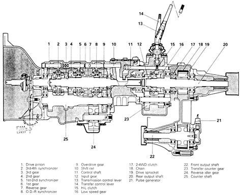 old car owners manuals 1992 mitsubishi montero transmission control repair guides manual transmission identification autozone com