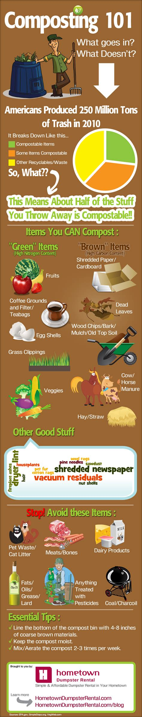 backyard composting guide sharpex gardening community composting guide what you