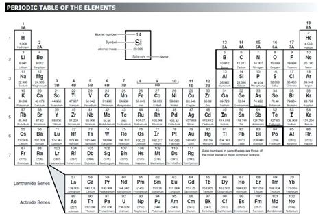 printable periodic table with atomic mass and names periodic table of elements with names explanation periodic