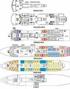 deck plan for the explorer of the seas cruise ship cars