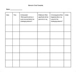 behavior log template template