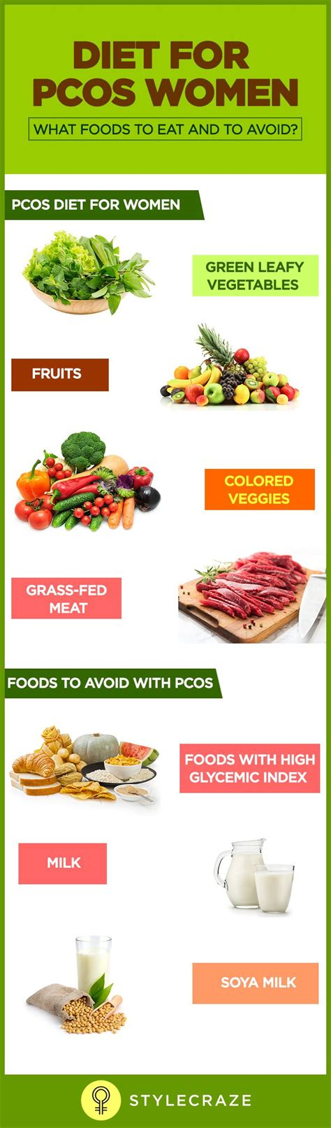 weight management with pcos best 25 polycystic disease ideas on