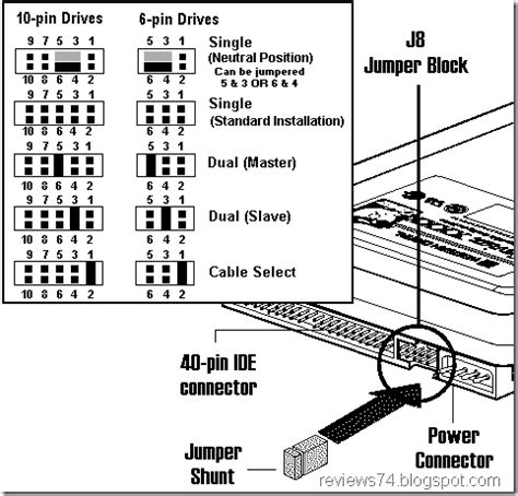 Hardisk External Hdd Samsung 160gb Kabel Data support drives western digital jumper settings