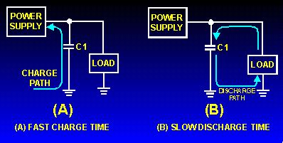 how to charge capacitor quickly capacitor charge faster 28 images how to charge a capacitor learning center sonic electronix