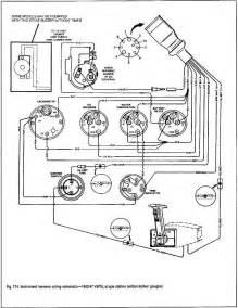 m38a1 ignition switch wiring m38a1 get free image about wiring diagram