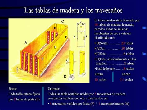 el tabernaculo o tienda de reunion de israel el tabern 225 culo explicaci 243 n youtube